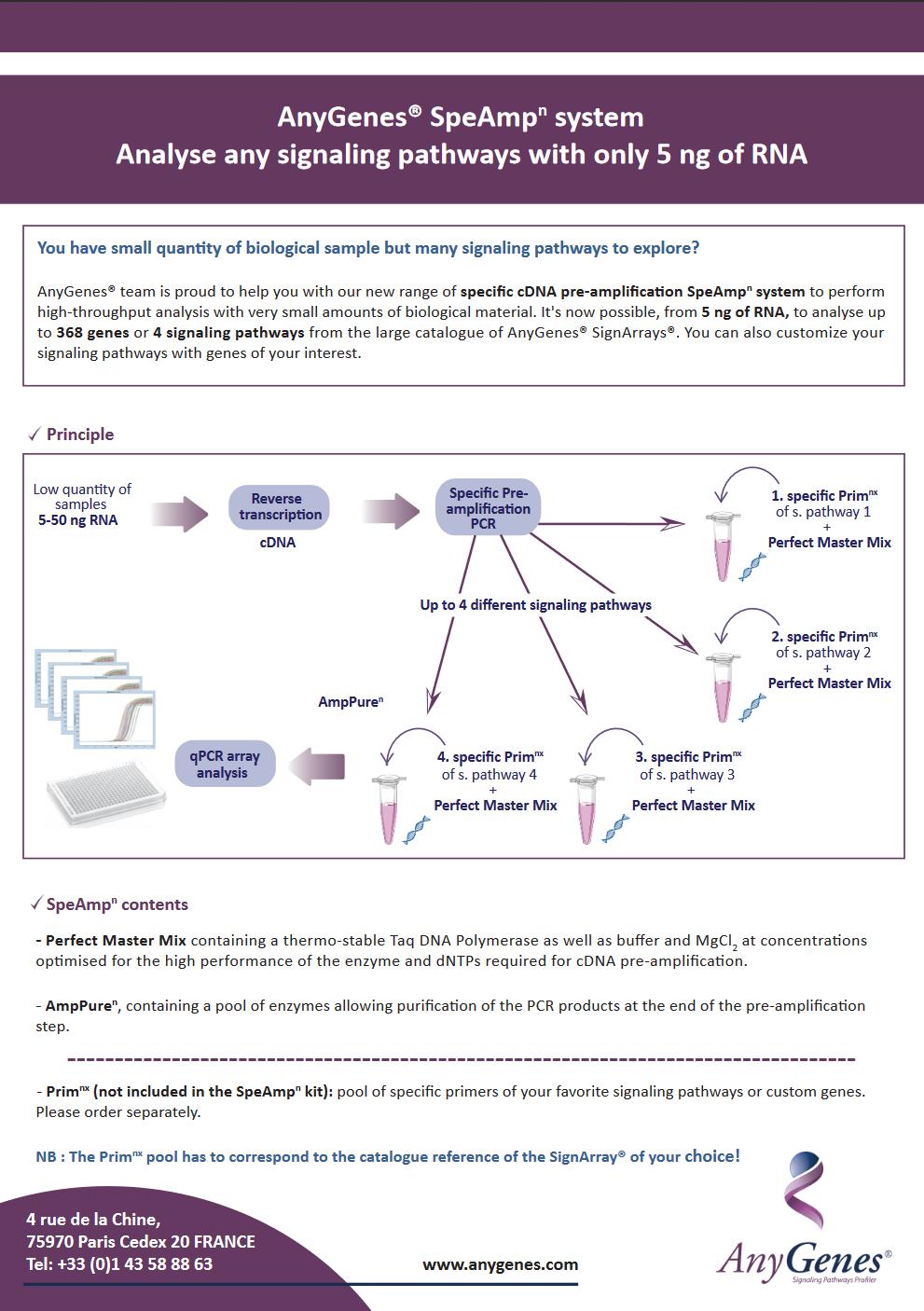 signaling pathways flayer 1