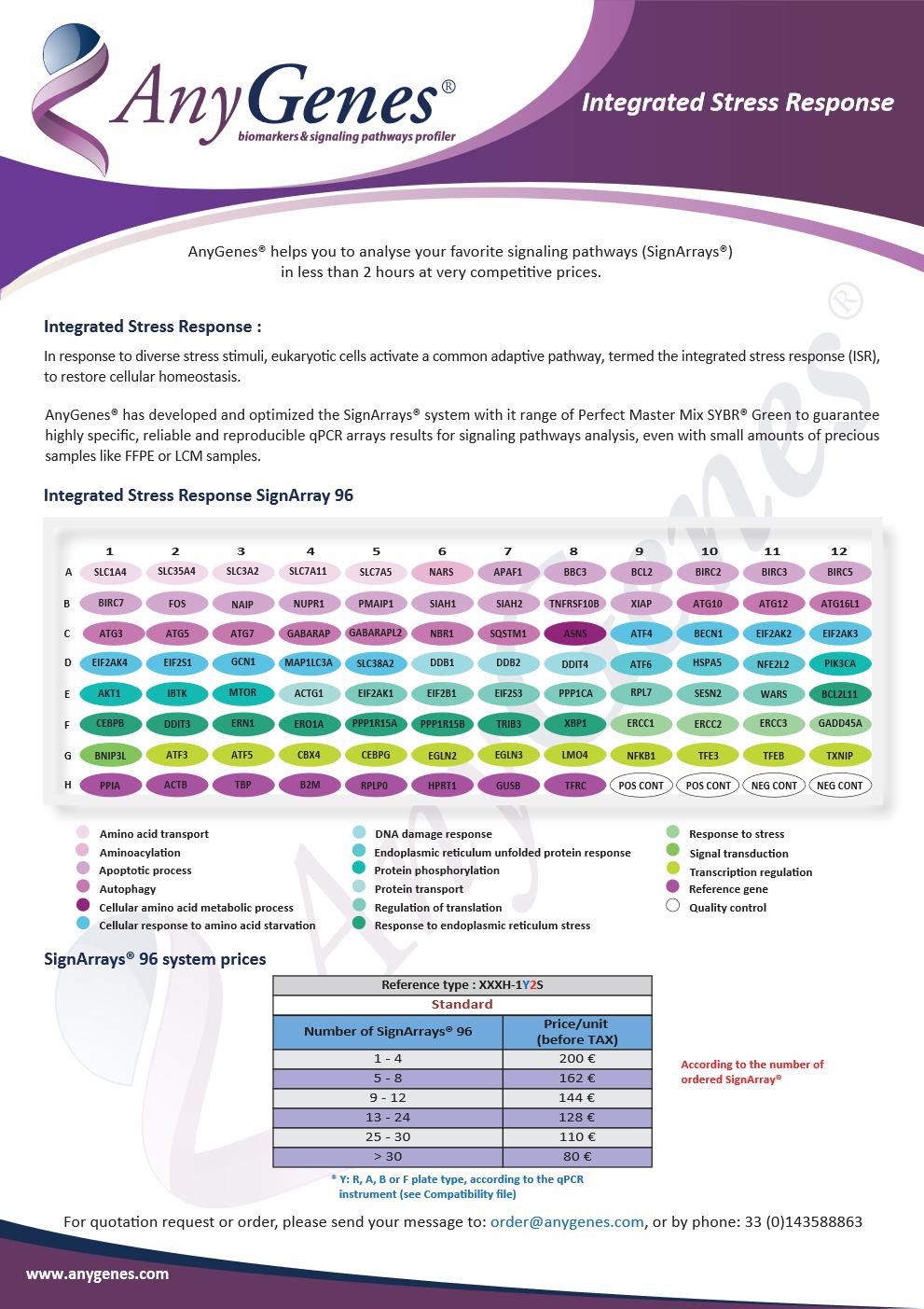 Flyer Integrated Stress Response